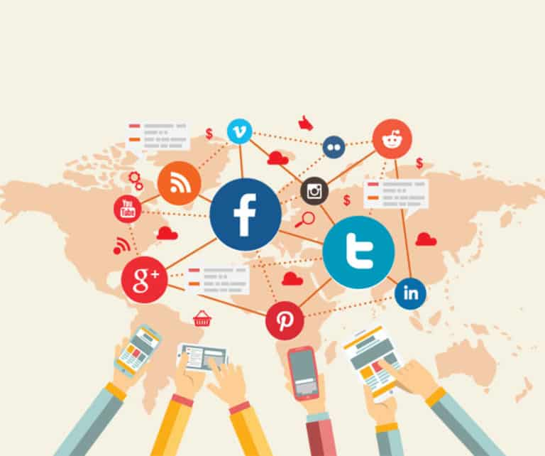 Social Media Marketing Agency in Gurgaon
